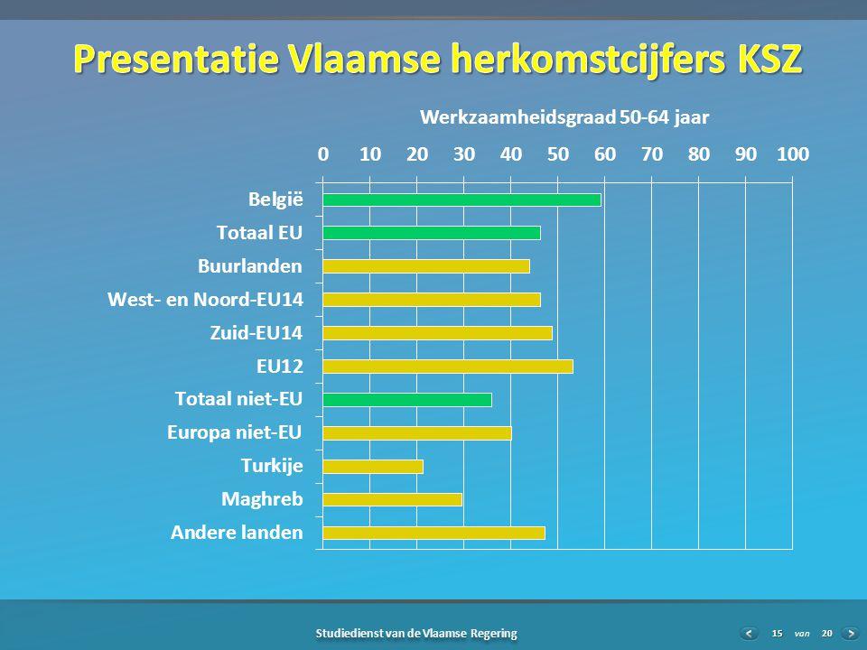 20 Studiedienst van de Vlaamse Regering van15