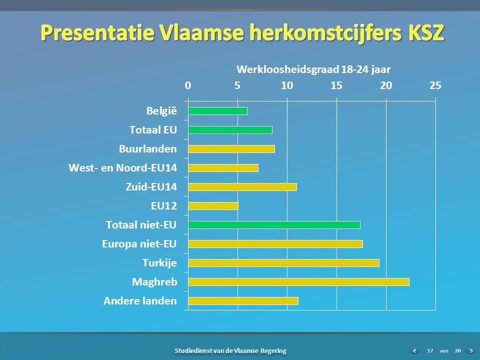 20 Studiedienst van de Vlaamse Regering van17