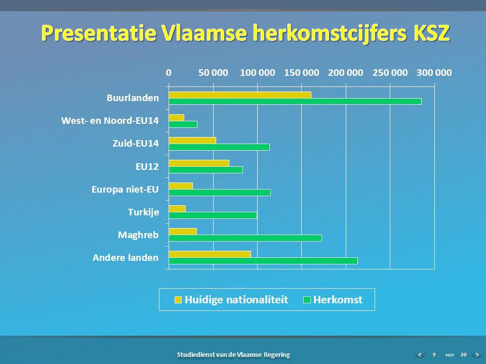 20 Studiedienst van de Vlaamse Regering van9