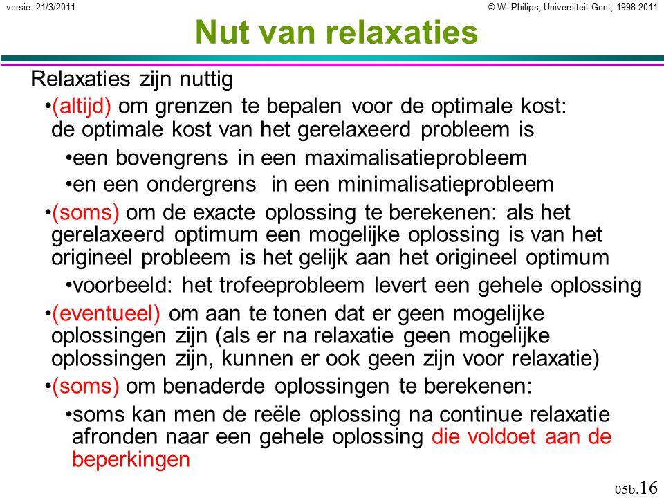 © W. Philips, Universiteit Gent, 1998-2011versie: 21/3/2011 05b.
