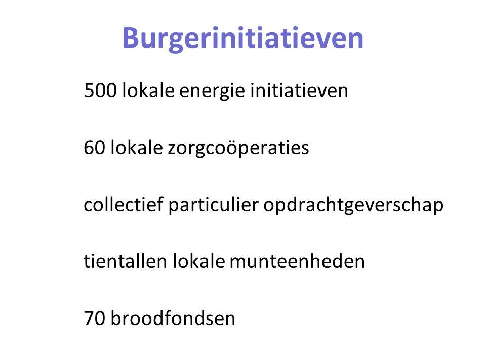 Burgerinitiatieven 500 lokale energie initiatieven 60 lokale zorgcoöperaties collectief particulier opdrachtgeverschap tientallen lokale munteenheden 70 broodfondsen