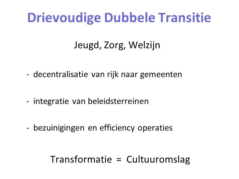 Drievoudige Dubbele Transitie Jeugd, Zorg, Welzijn - decentralisatie van rijk naar gemeenten - integratie van beleidsterreinen - bezuinigingen en efficiency operaties Transformatie = Cultuuromslag