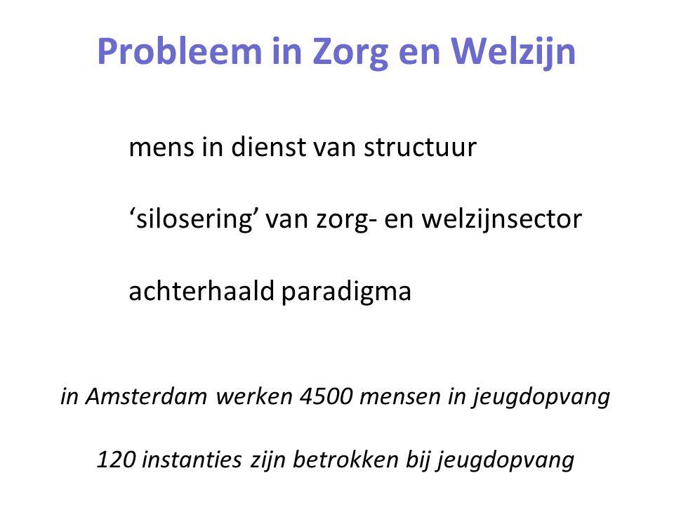 Probleem in Zorg en Welzijn mens in dienst van structuur 'silosering' van zorg- en welzijnsector achterhaald paradigma in Amsterdam werken 4500 mensen in jeugdopvang 120 instanties zijn betrokken bij jeugdopvang