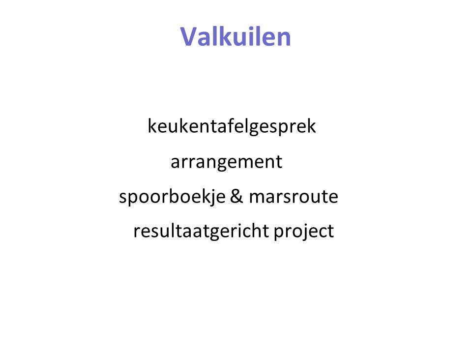 Valkuilen keukentafelgesprek arrangement spoorboekje & marsroute resultaatgericht project
