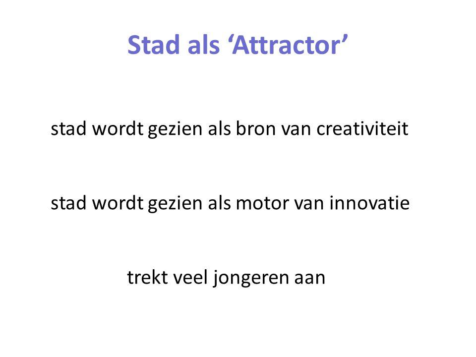 stad wordt gezien als bron van creativiteit stad wordt gezien als motor van innovatie trekt veel jongeren aan Stad als 'Attractor'