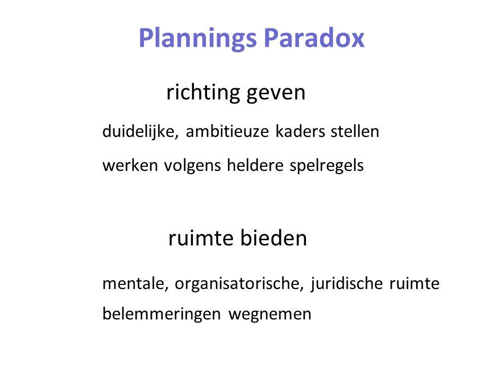 Plannings Paradox richting geven duidelijke, ambitieuze kaders stellen werken volgens heldere spelregels ruimte bieden mentale, organisatorische, juridische ruimte belemmeringen wegnemen
