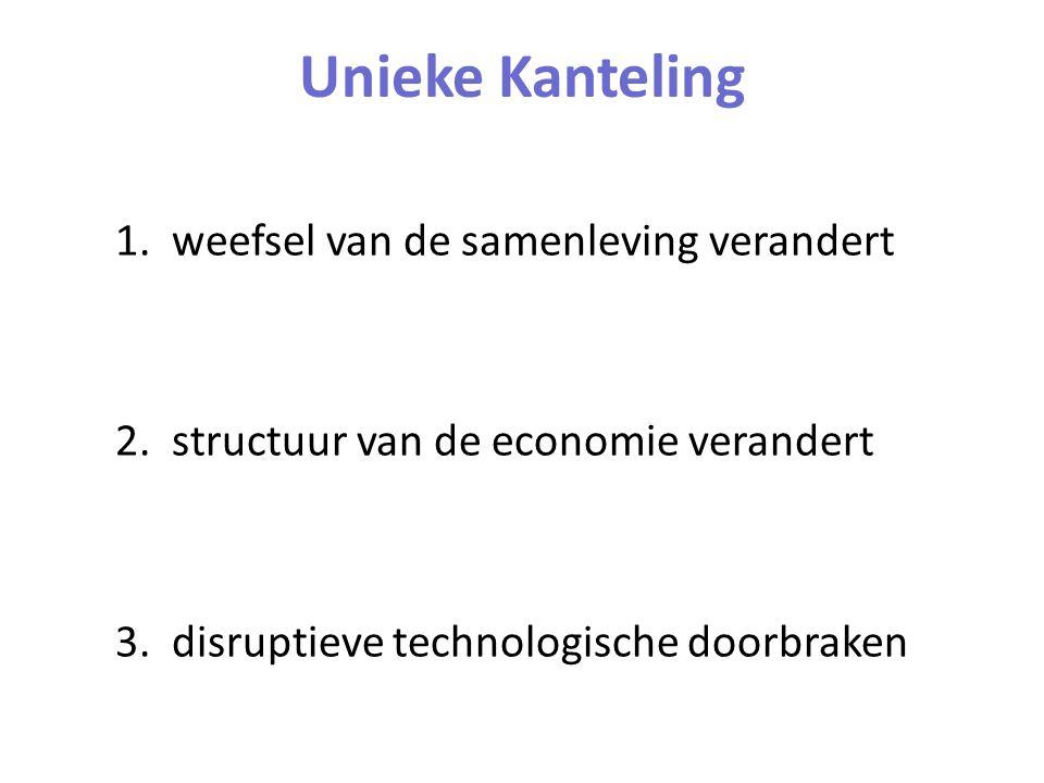 Unieke Kanteling 1. weefsel van de samenleving verandert 2. structuur van de economie verandert 3. disruptieve technologische doorbraken