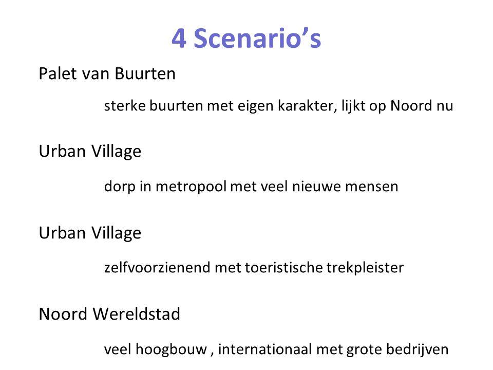 4 Scenario's Palet van Buurten sterke buurten met eigen karakter, lijkt op Noord nu Urban Village dorp in metropool met veel nieuwe mensen Urban Villa