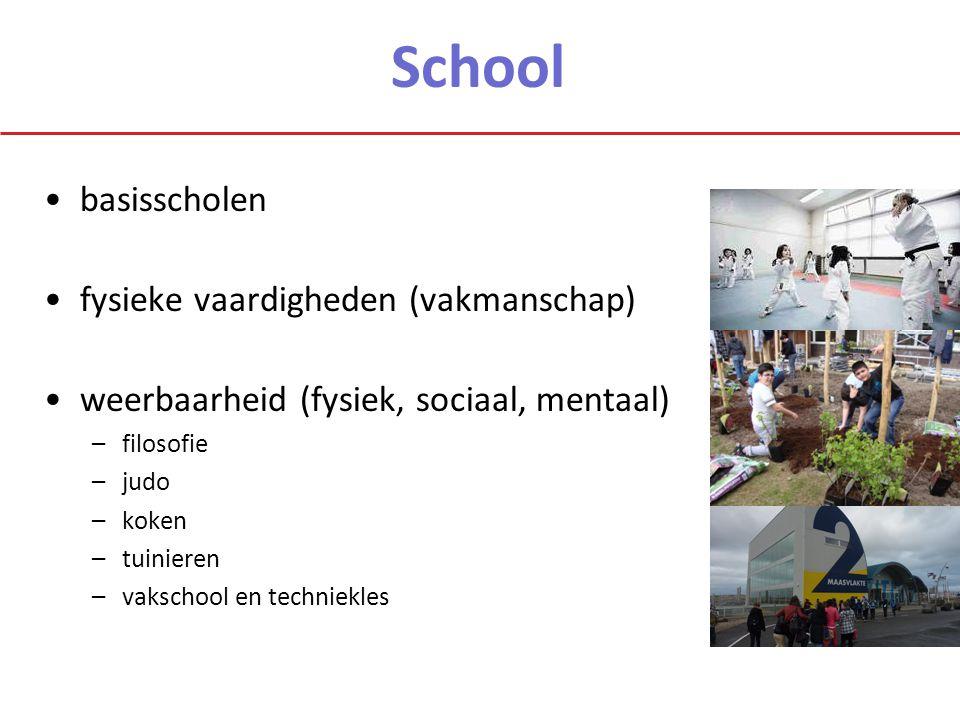 School basisscholen fysieke vaardigheden (vakmanschap) weerbaarheid (fysiek, sociaal, mentaal) –filosofie –judo –koken –tuinieren –vakschool en techni