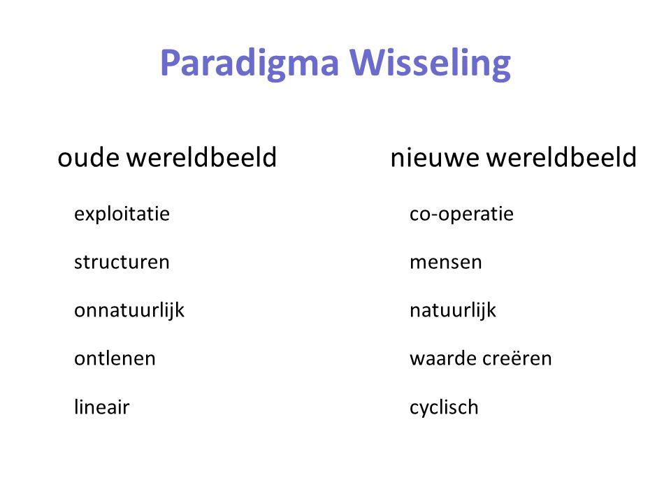 Paradigma Wisseling oude wereldbeeld nieuwe wereldbeeld exploitatie co-operatie structuren mensen onnatuurlijk natuurlijk ontlenen waarde creëren line