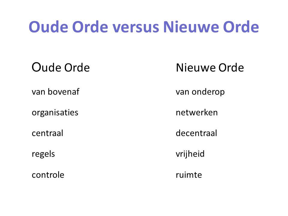 Oude Orde versus Nieuwe Orde O ude Orde Nieuwe Orde van bovenaf van onderop organisaties netwerken centraal decentraal regels vrijheid controle ruimte
