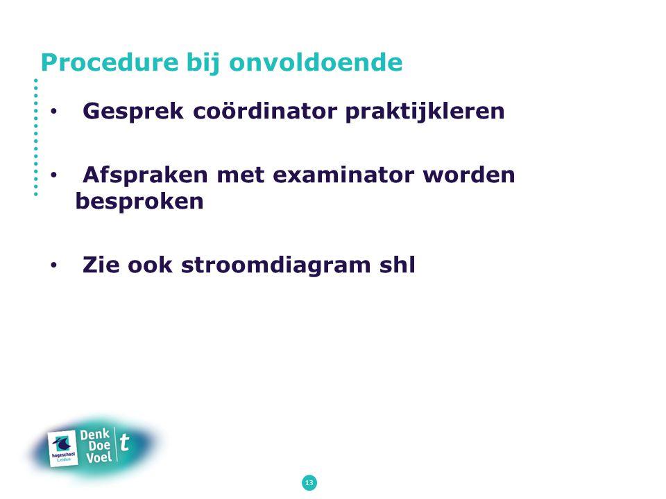 13 Gesprek coördinator praktijkleren Afspraken met examinator worden besproken Zie ook stroomdiagram shl Procedure bij onvoldoende