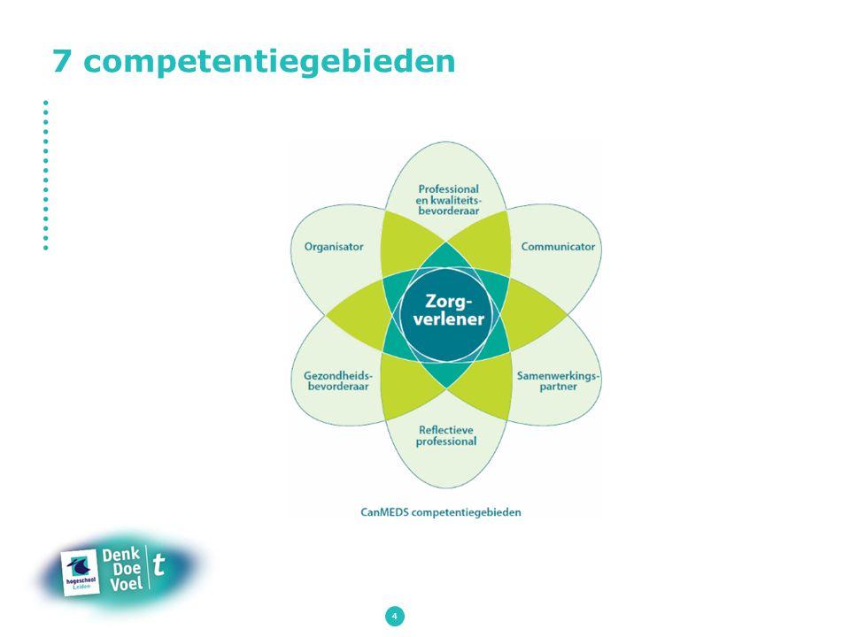 4 7 competentiegebieden