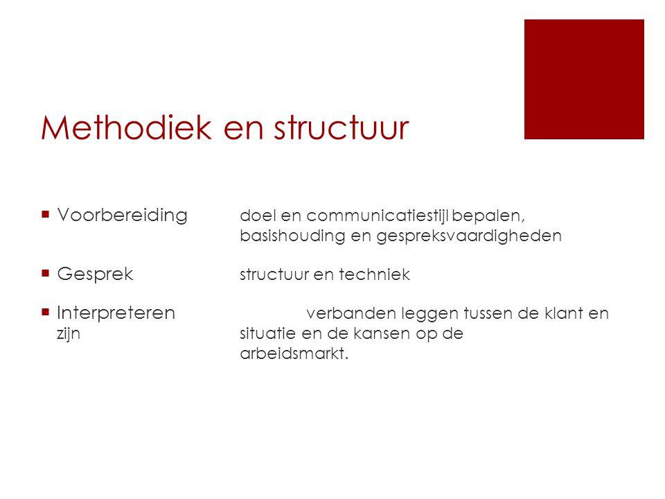 Methodiek en structuur  Voorbereiding doel en communicatiestijl bepalen, basishouding en gespreksvaardigheden  Gesprek structuur en techniek  Inter