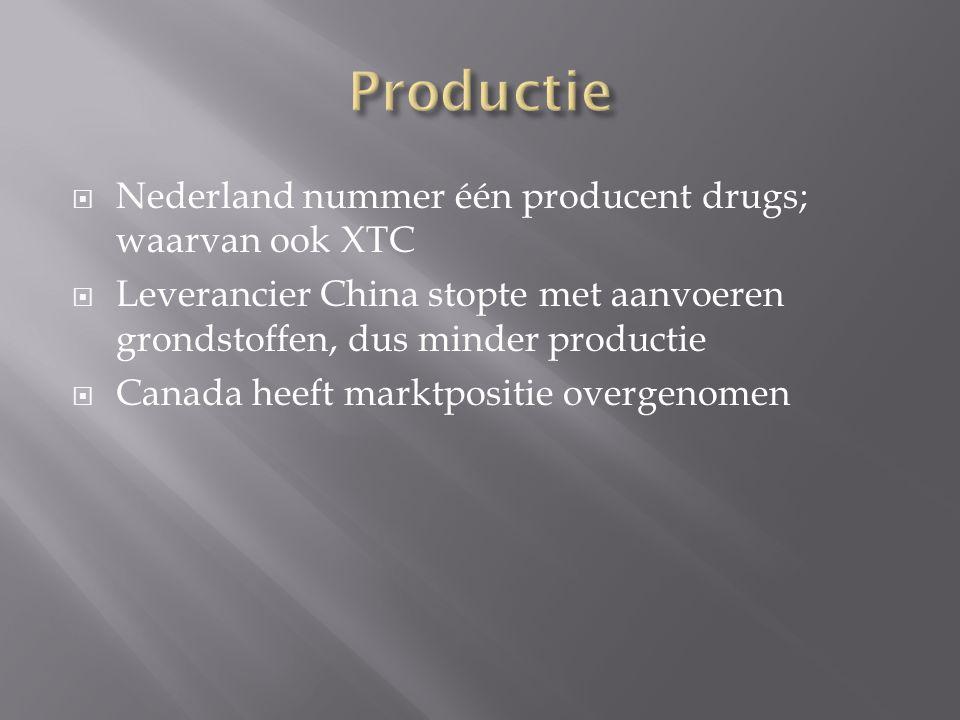  Nederland nummer één producent drugs; waarvan ook XTC  Leverancier China stopte met aanvoeren grondstoffen, dus minder productie  Canada heeft marktpositie overgenomen