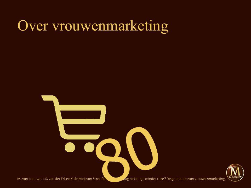 Over vrouwenmarketing 80 % M. van Leeuwen, S. van der Erf en Y de Meij van Streefkerk (2011), Mag het ietsje minder roze? De geheimen van vrouwenmarke