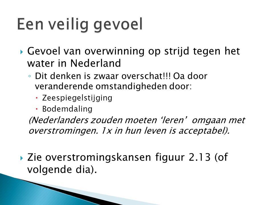  Gevoel van overwinning op strijd tegen het water in Nederland ◦ Dit denken is zwaar overschat!!! Oa door veranderende omstandigheden door:  Zeespie