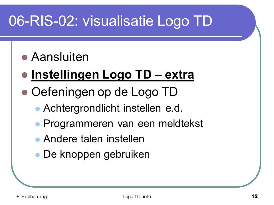 F. Rubben, ing.Logo TD: info12 06-RIS-02: visualisatie Logo TD Aansluiten Instellingen Logo TD – extra Oefeningen op de Logo TD Achtergrondlicht inste