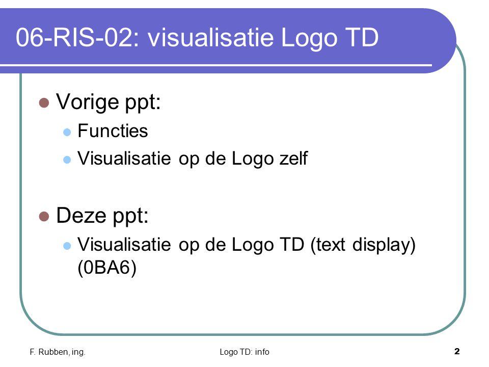 F. Rubben, ing.Logo TD: info2 06-RIS-02: visualisatie Logo TD Vorige ppt: Functies Visualisatie op de Logo zelf Deze ppt: Visualisatie op de Logo TD (