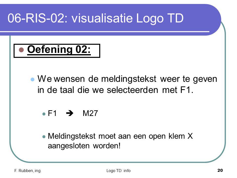 F. Rubben, ing.Logo TD: info20 06-RIS-02: visualisatie Logo TD Oefening 02: We wensen de meldingstekst weer te geven in de taal die we selecteerden me