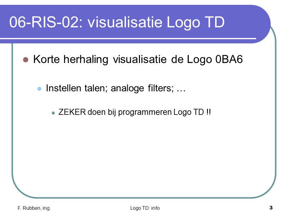 F. Rubben, ing.Logo TD: info3 06-RIS-02: visualisatie Logo TD Korte herhaling visualisatie de Logo 0BA6 Instellen talen; analoge filters; … ZEKER doen