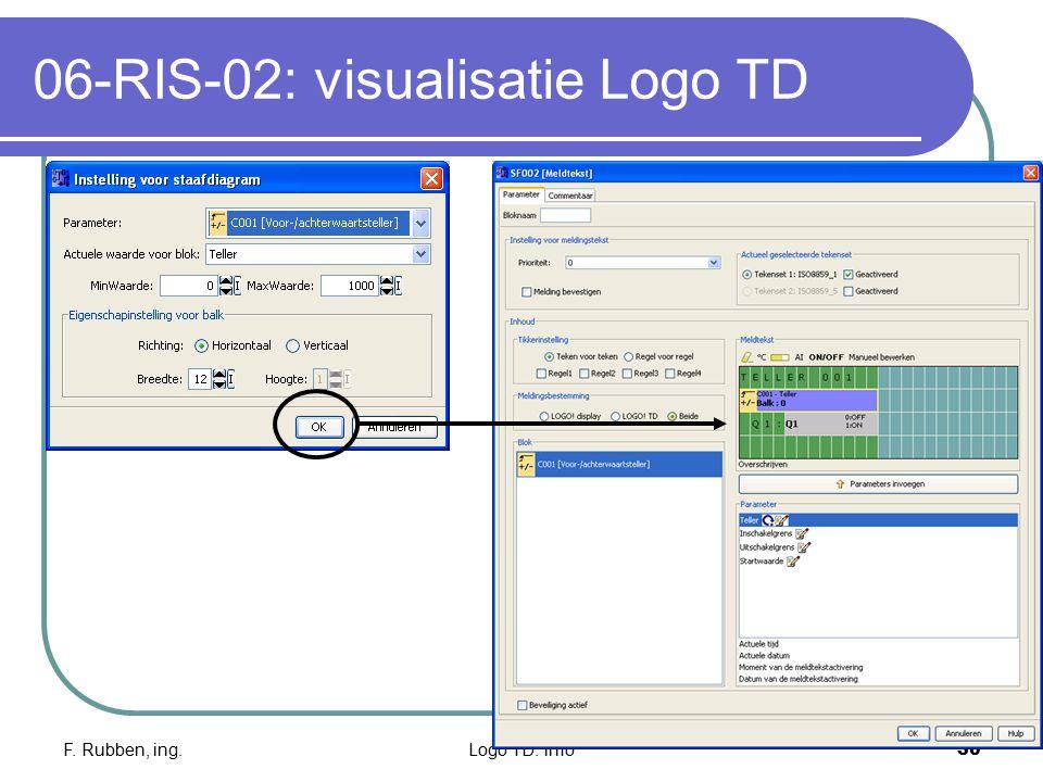 F. Rubben, ing.Logo TD: info30 06-RIS-02: visualisatie Logo TD