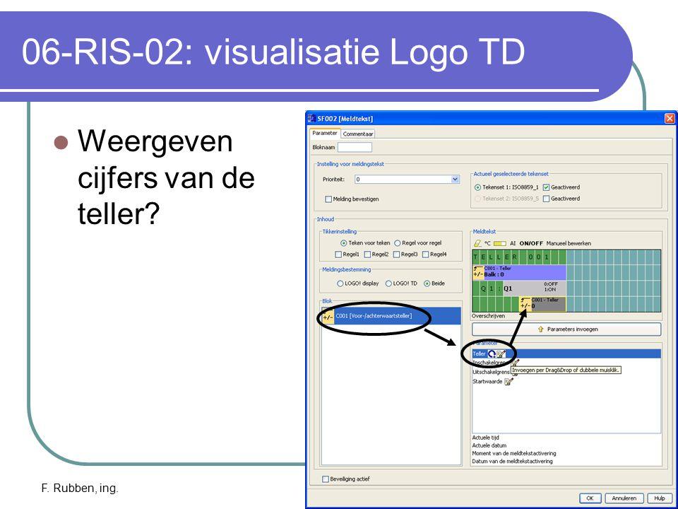 F. Rubben, ing.Logo TD: info31 06-RIS-02: visualisatie Logo TD Weergeven cijfers van de teller?