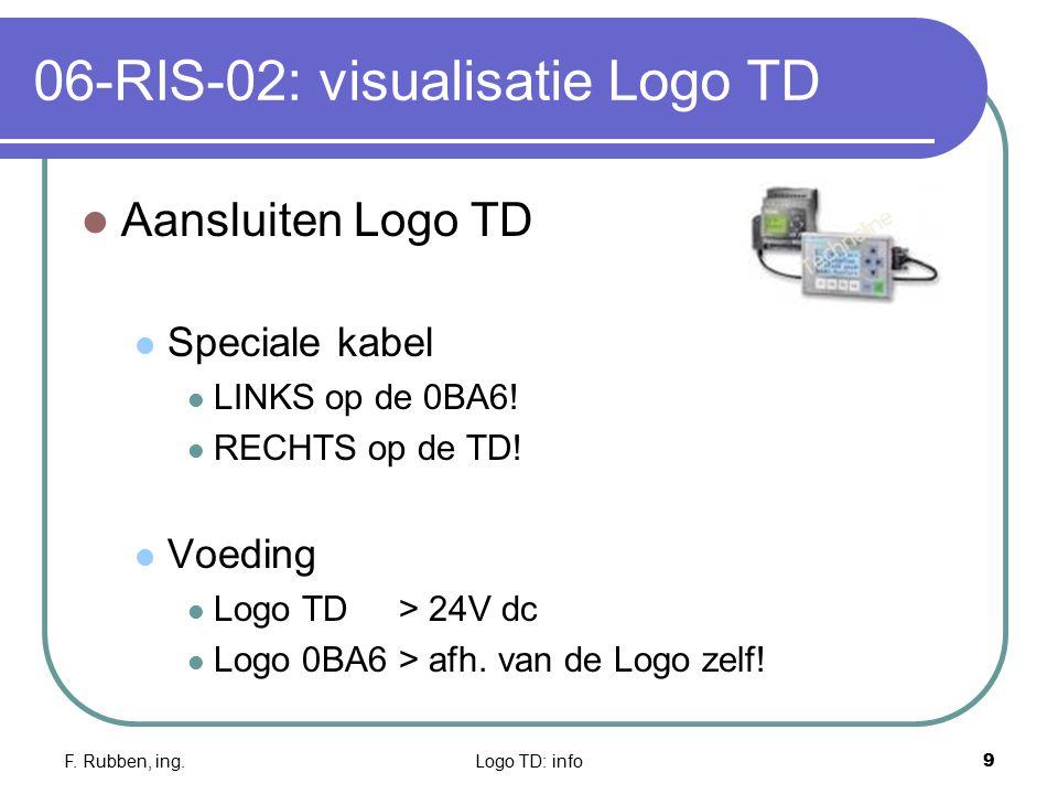 F. Rubben, ing.Logo TD: info9 06-RIS-02: visualisatie Logo TD Aansluiten Logo TD Speciale kabel LINKS op de 0BA6! RECHTS op de TD! Voeding Logo TD> 24