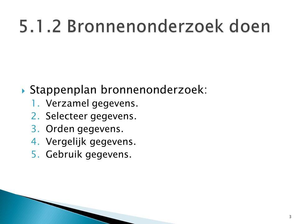  Stappenplan bronnenonderzoek: 1.Verzamel gegevens.