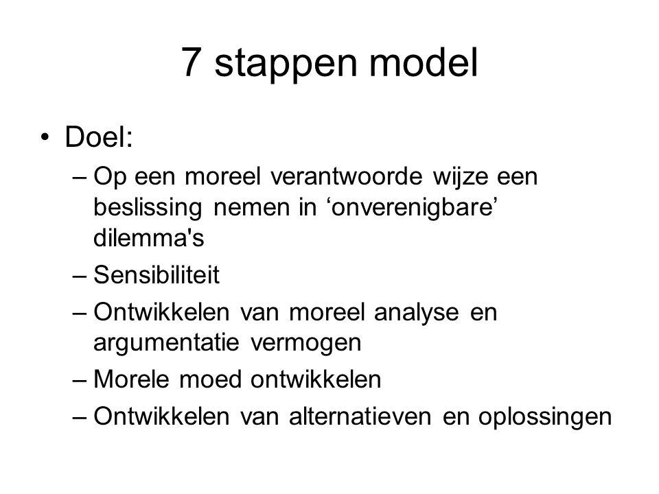 7 stappen model Doel: –Op een moreel verantwoorde wijze een beslissing nemen in 'onverenigbare' dilemma s –Sensibiliteit –Ontwikkelen van moreel analyse en argumentatie vermogen –Morele moed ontwikkelen –Ontwikkelen van alternatieven en oplossingen