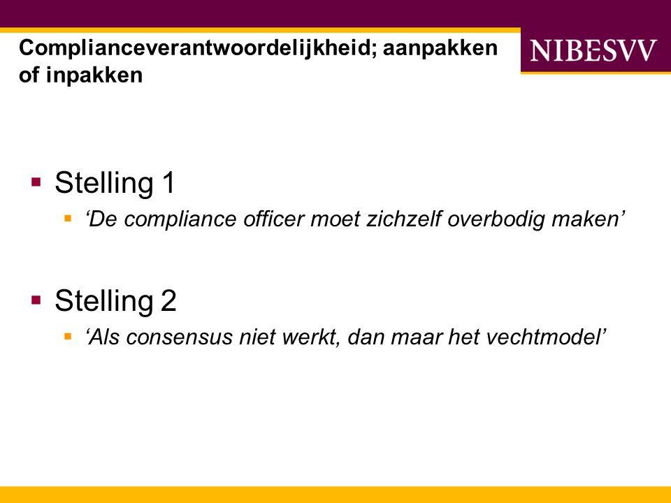 plaatje Complianceverantwoordelijkheid; aanpakken of inpakken