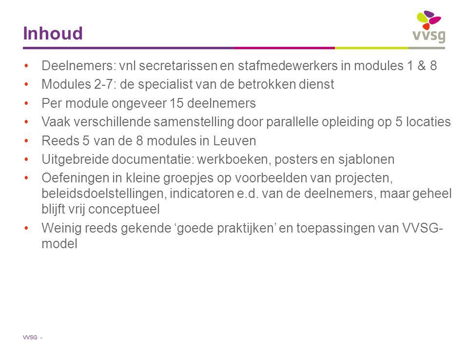 VVSG - Inhoud Deelnemers: vnl secretarissen en stafmedewerkers in modules 1 & 8 Modules 2-7: de specialist van de betrokken dienst Per module ongeveer