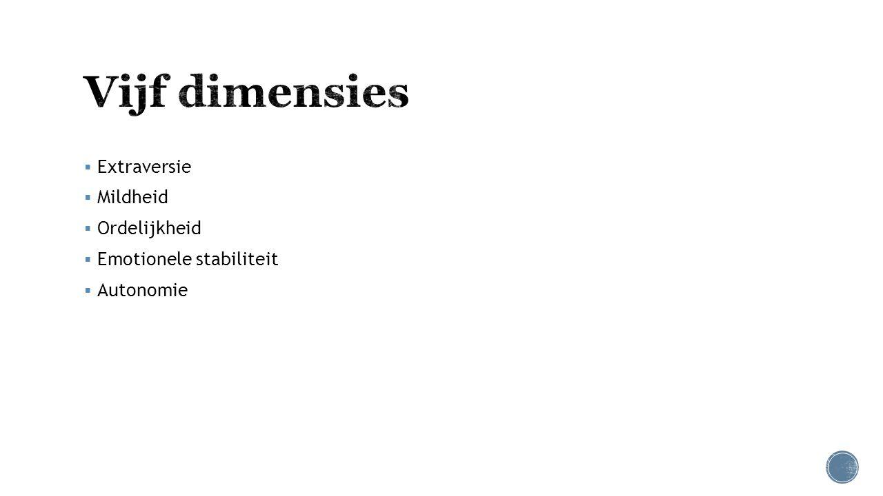  OPQ (occupational personality questionnaire)  Fusies, relocatie bedrijf, werkgeverrelatie, …  ≠ functies  53 werknemers