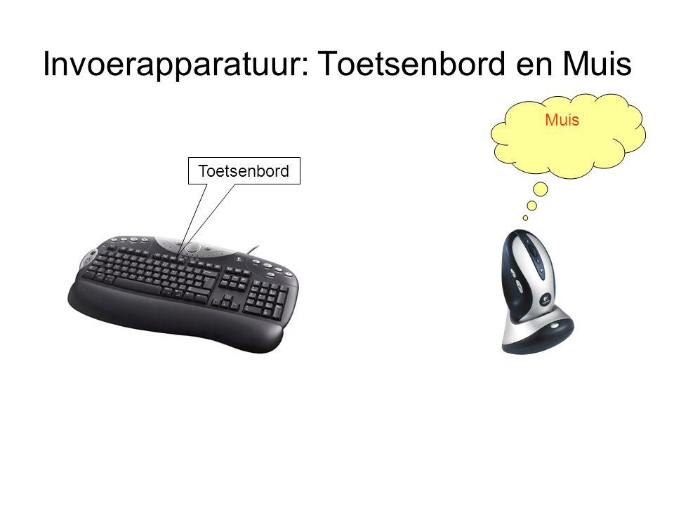 Invoerapparatuur: Toetsenbord en Muis Muis Toetsenbord