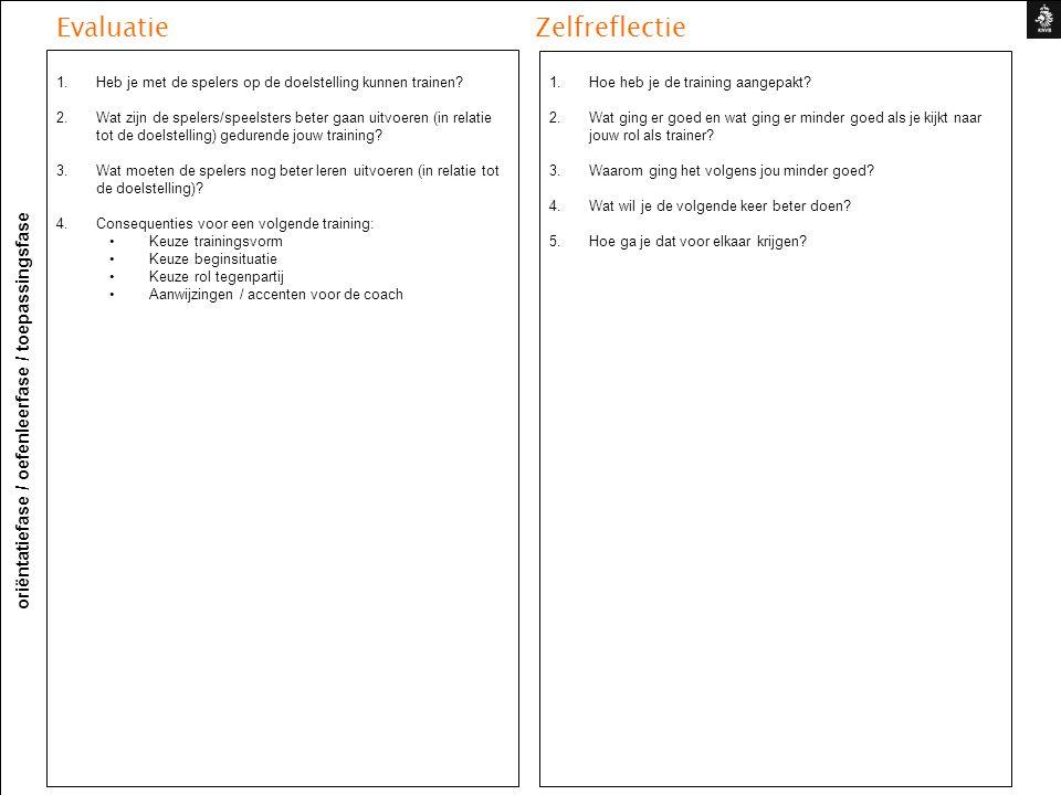 Evaluatie Zelfreflectie oriëntatiefase / oefenleerfase / toepassingsfase 1.Hoe heb je de training aangepakt? 2.Wat ging er goed en wat ging er minder