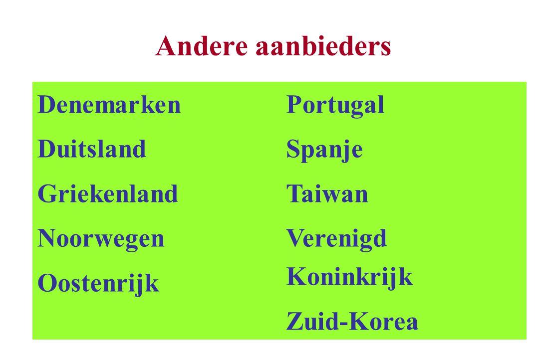 Andere aanbieders Denemarken Duitsland Griekenland Noorwegen Oostenrijk Portugal Spanje Taiwan Verenigd Koninkrijk Zuid-Korea