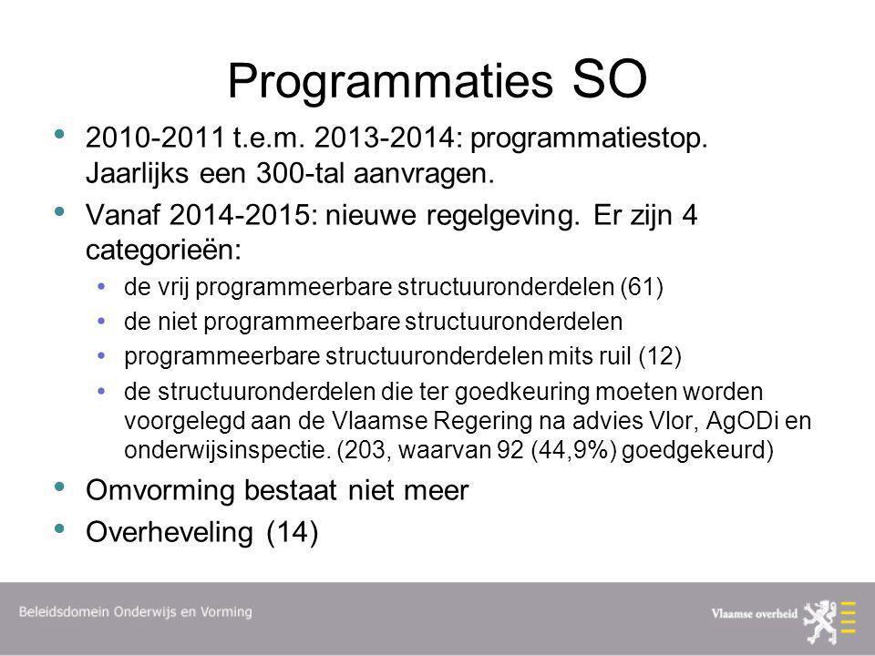 Programmaties SO 2010-2011 t.e.m. 2013-2014: programmatiestop. Jaarlijks een 300-tal aanvragen. Vanaf 2014-2015: nieuwe regelgeving. Er zijn 4 categor