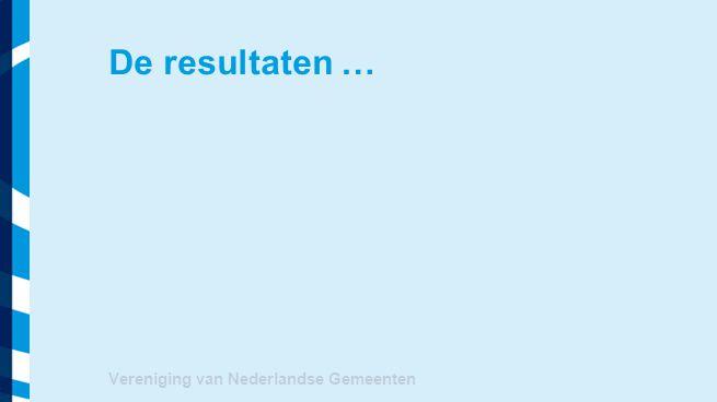 De resultaten … Vereniging van Nederlandse Gemeenten