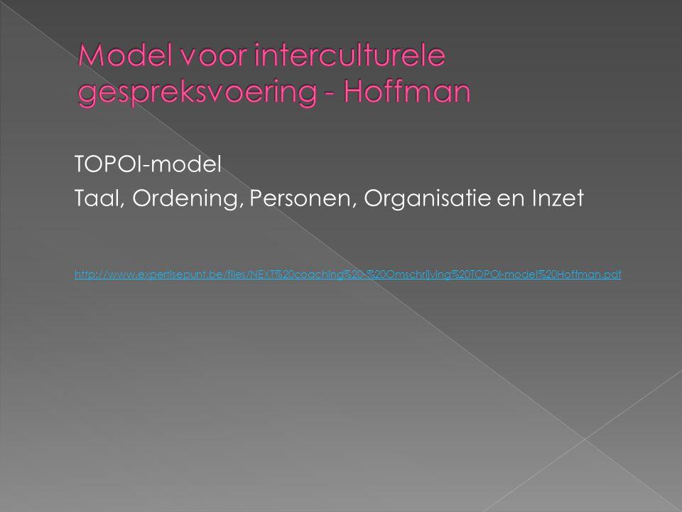 TOPOI-model Taal, Ordening, Personen, Organisatie en Inzet http://www.expertisepunt.be/files/NEXT%20coaching%20-%20Omschrijving%20TOPOI-model%20Hoffman.pdf