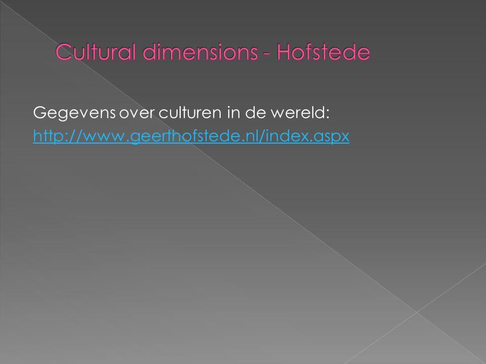 Gegevens over culturen in de wereld: http://www.geerthofstede.nl/index.aspx