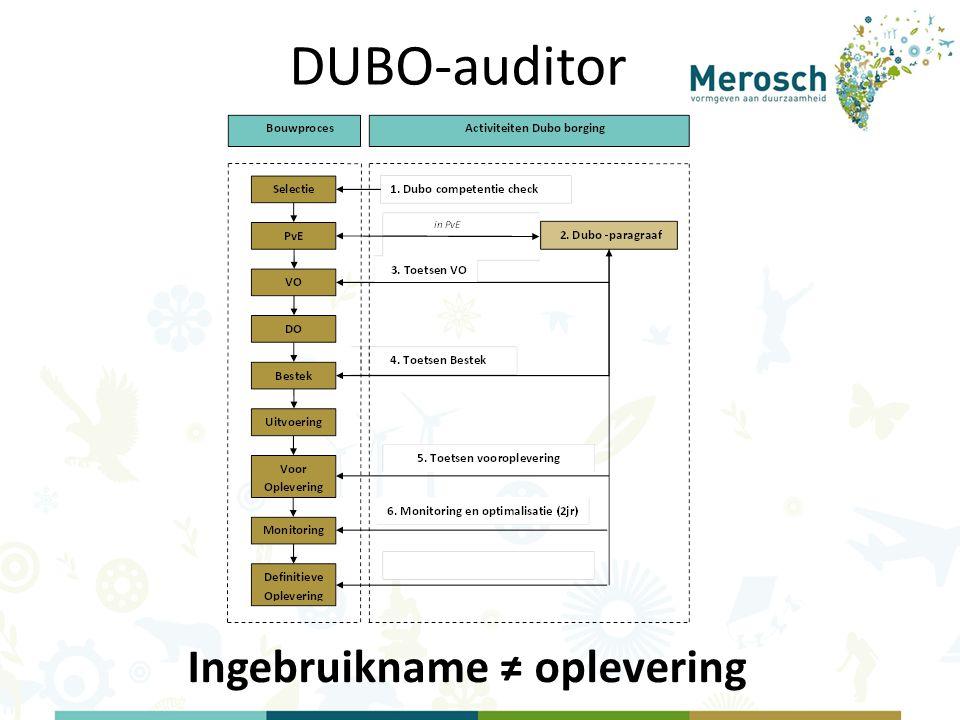 DUBO-auditor Ingebruikname ≠ oplevering