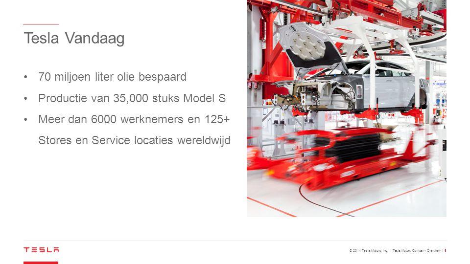 © 2014 Tesla Motors, Inc. | Tesla Motors Company Overview | 6 70 miljoen liter olie bespaard Productie van 35,000 stuks Model S Meer dan 6000 werkneme
