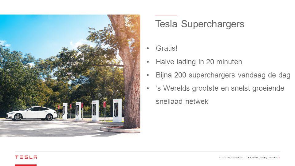 © 2014 Tesla Motors, Inc. | Tesla Motors Company Overview | 7 Gratis! Halve lading in 20 minuten Bijna 200 superchargers vandaag de dag 's Werelds gro