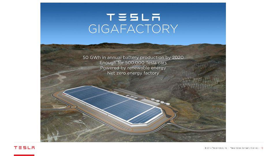 © 2014 Tesla Motors, Inc. | Tesla Motors Company Overview | 10