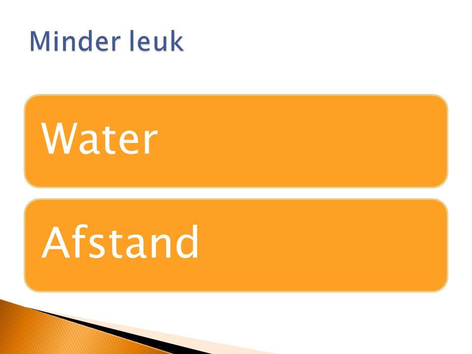 WaterAfstand