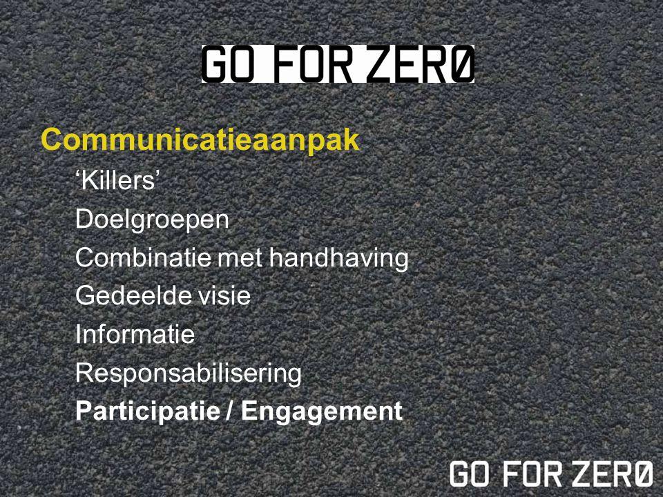 Communicatieaanpak 'Killers' Doelgroepen Combinatie met handhaving Gedeelde visie Informatie Responsabilisering Participatie / Engagement