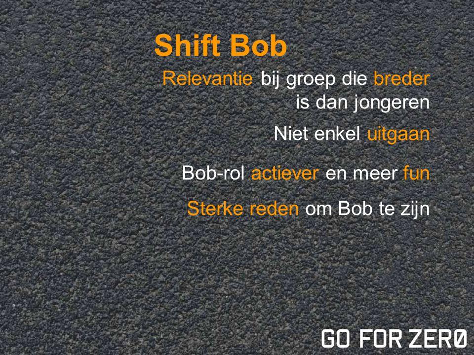 Shift Bob Relevantie bij groep die breder is dan jongeren Niet enkel uitgaan Bob-rol actiever en meer fun Sterke reden om Bob te zijn
