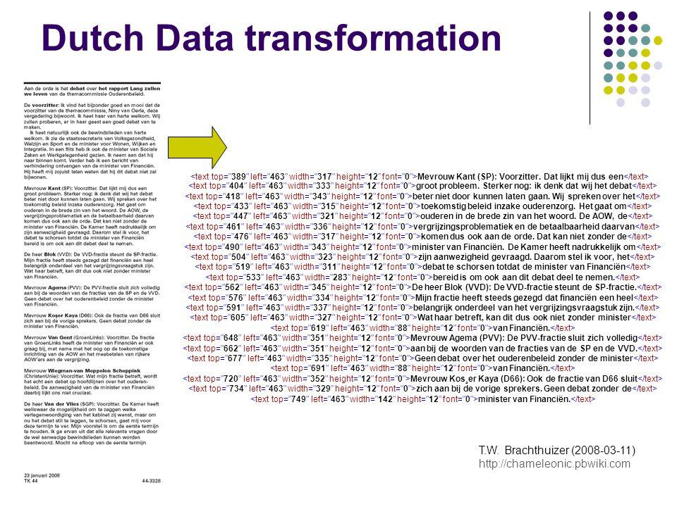 T.W. Brachthuizer (2008-03-11) http://chameleonic.pbwiki.com Dutch Data transformation Mevrouw Kant (SP): Voorzitter. Dat lijkt mij dus een groot prob