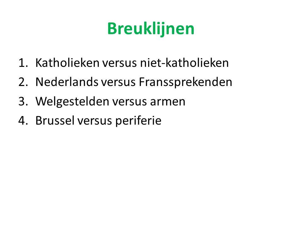 Breuklijnen 1.Katholieken versus niet-katholieken 2.Nederlands versus Franssprekenden 3.Welgestelden versus armen 4.Brussel versus periferie