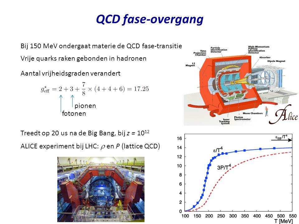QCD fase-overgang Bij 150 MeV ondergaat materie de QCD fase-transitie Vrije quarks raken gebonden in hadronen Aantal vrijheidsgraden verandert ALICE experiment bij LHC:  en P (lattice QCD) fotonen pionen Treedt op 20 us na de Big Bang, bij z = 10 12